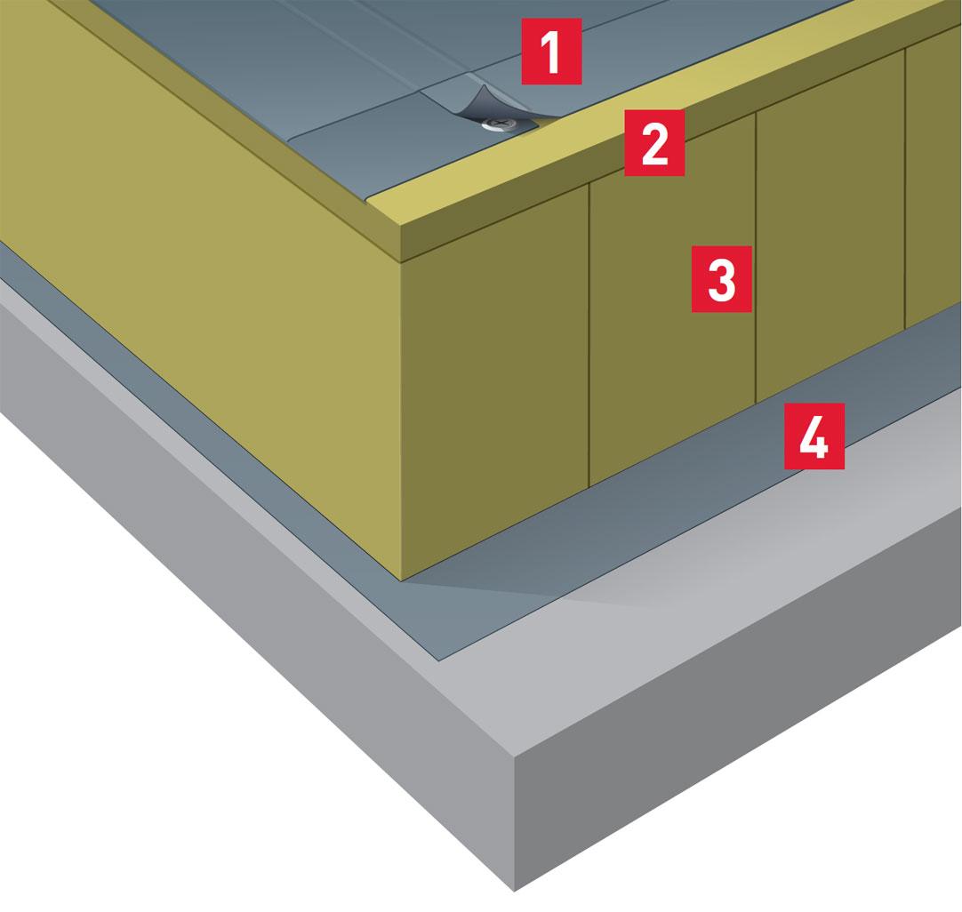 Avanceret Flade tage af beton AD03